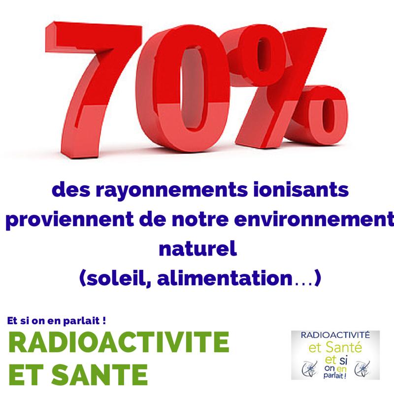 70% des rayons ionisants proviennent de notre environnement naturel #radioactivité #santé