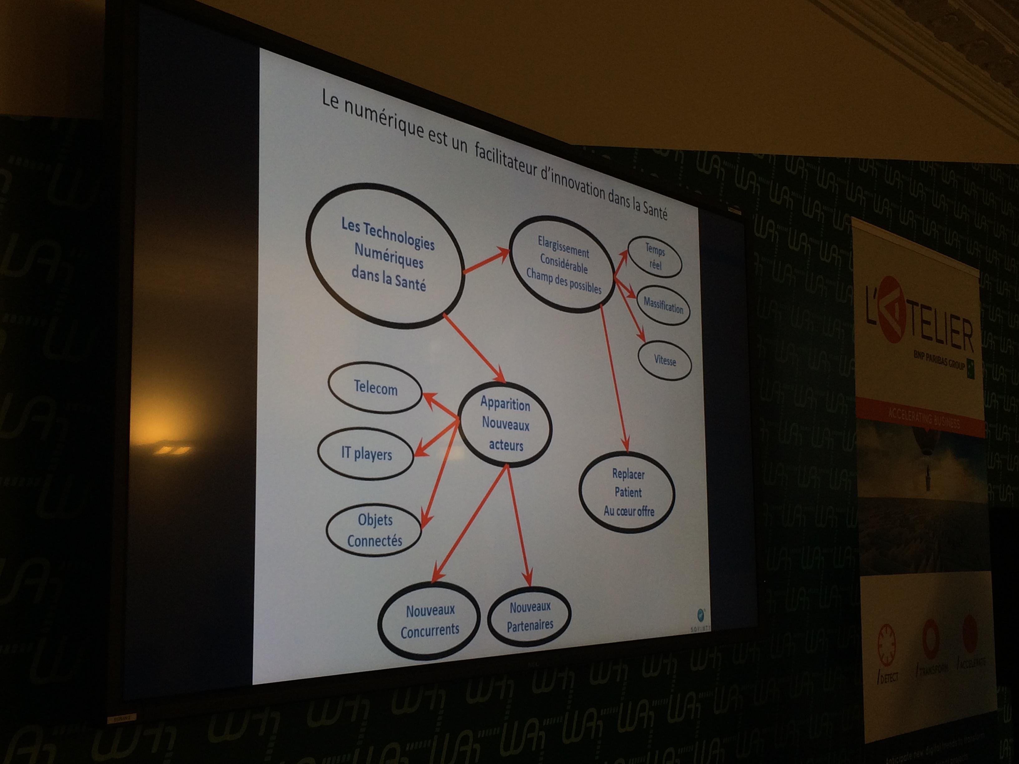 ecosysteme e-santé startup