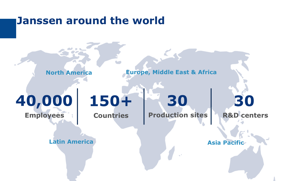 Janssen worldwide company