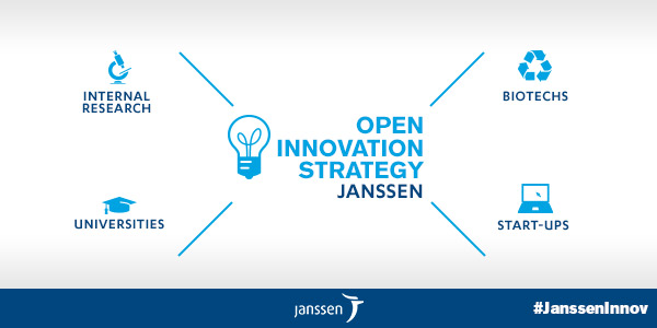 Janssen Open Innovation Strategy