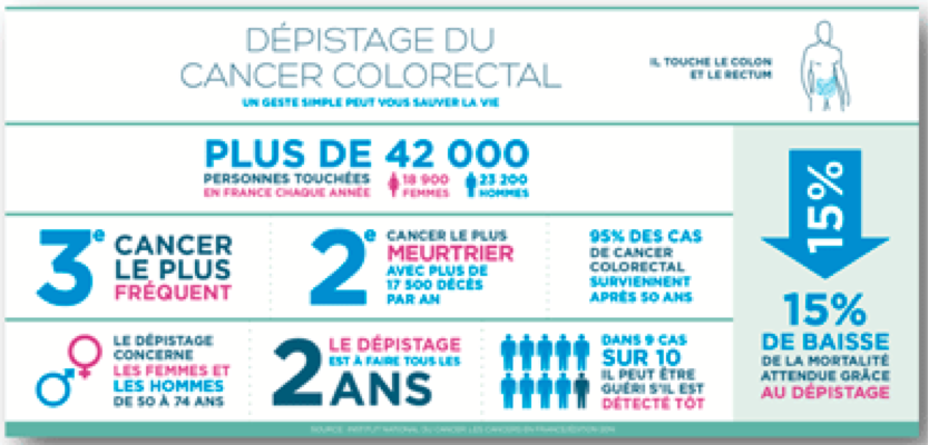 6 Relais Bleu Merck Cancer colorectal depistage