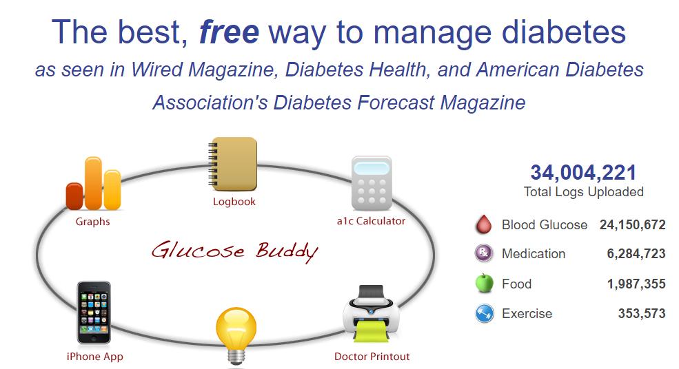 diabete3
